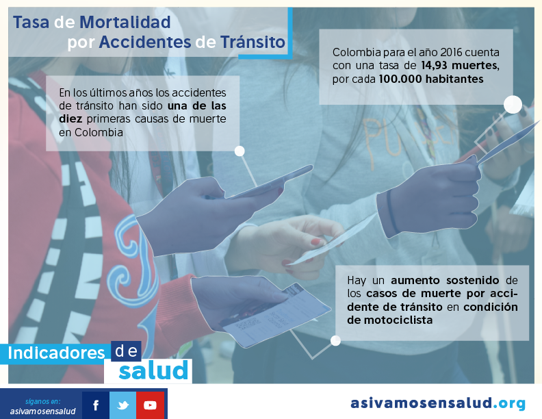Mortalidad por accidentes de tránsito